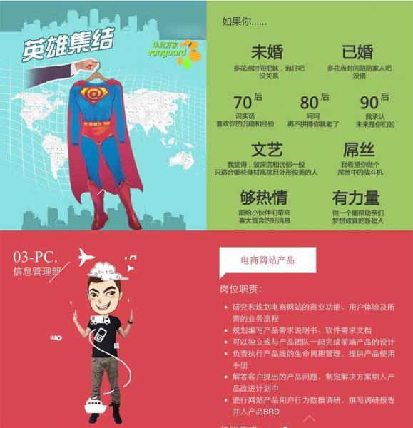 html5华润万家招聘专题手机模板下载