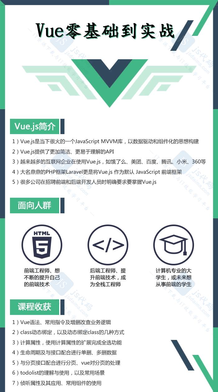 2019最新Vue.js零基础入门到精通实战开发
